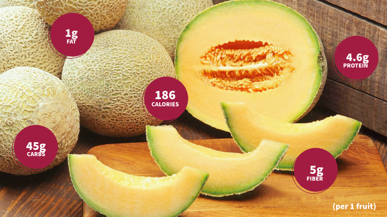 Is Cantaloupe Gelato good for you?